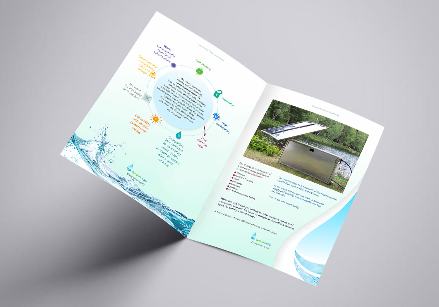 Brochure-Greenwater-Kit-by-Lanagraphic-2