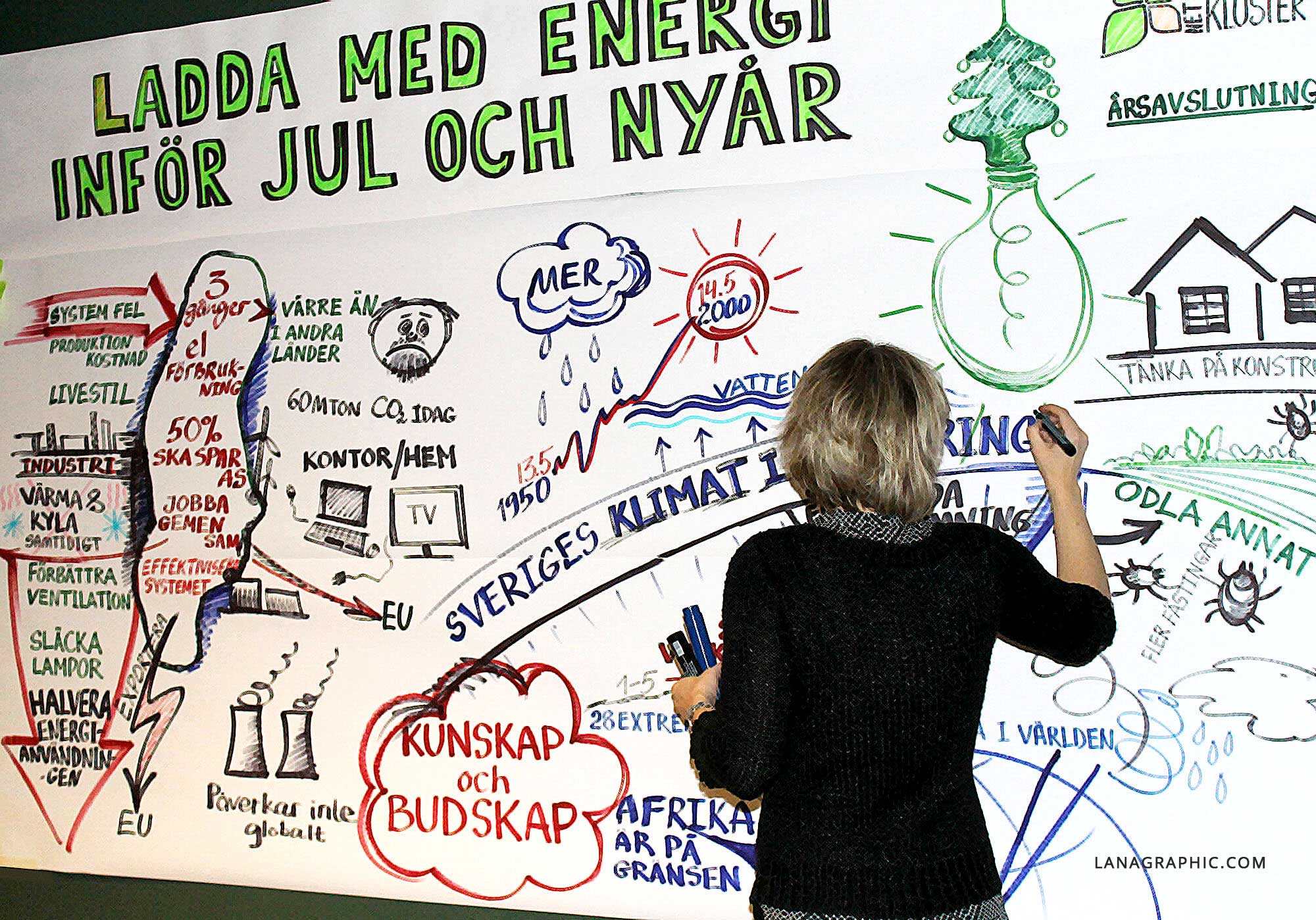 Live-illustration-Ladda-med-Energi-Lanagraphic