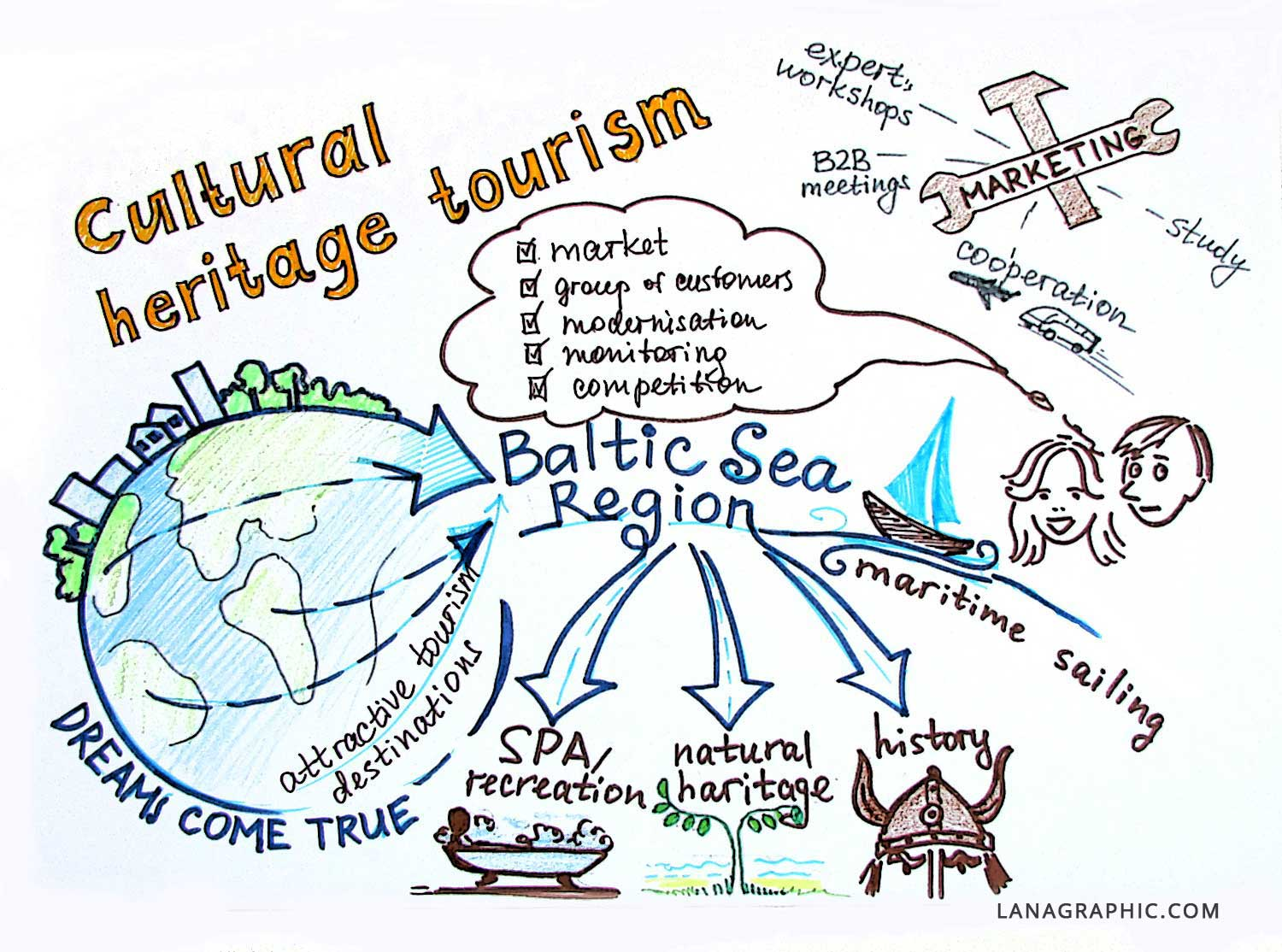 tourism-forum-cultural-heritage-by-Lanagraphic