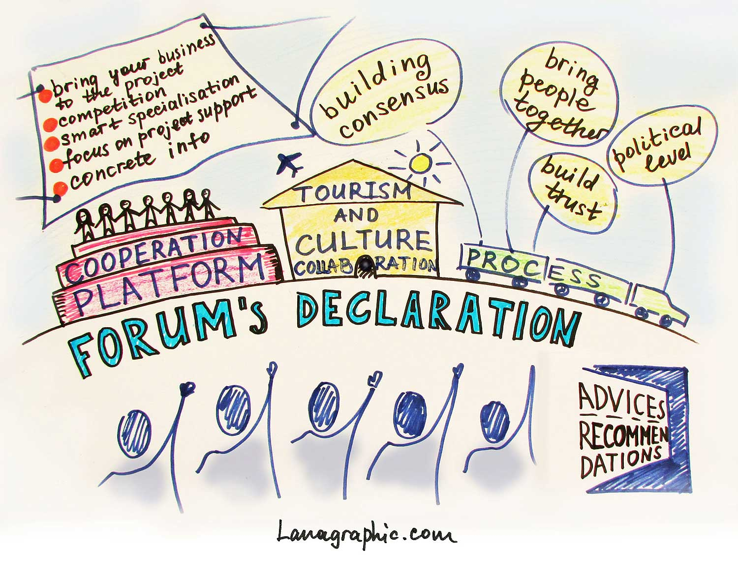 tourism-forum-declaration-by-Lanagraphic
